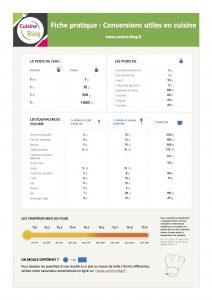 Fiche conversions 212x300 - Conversions utiles en cuisine